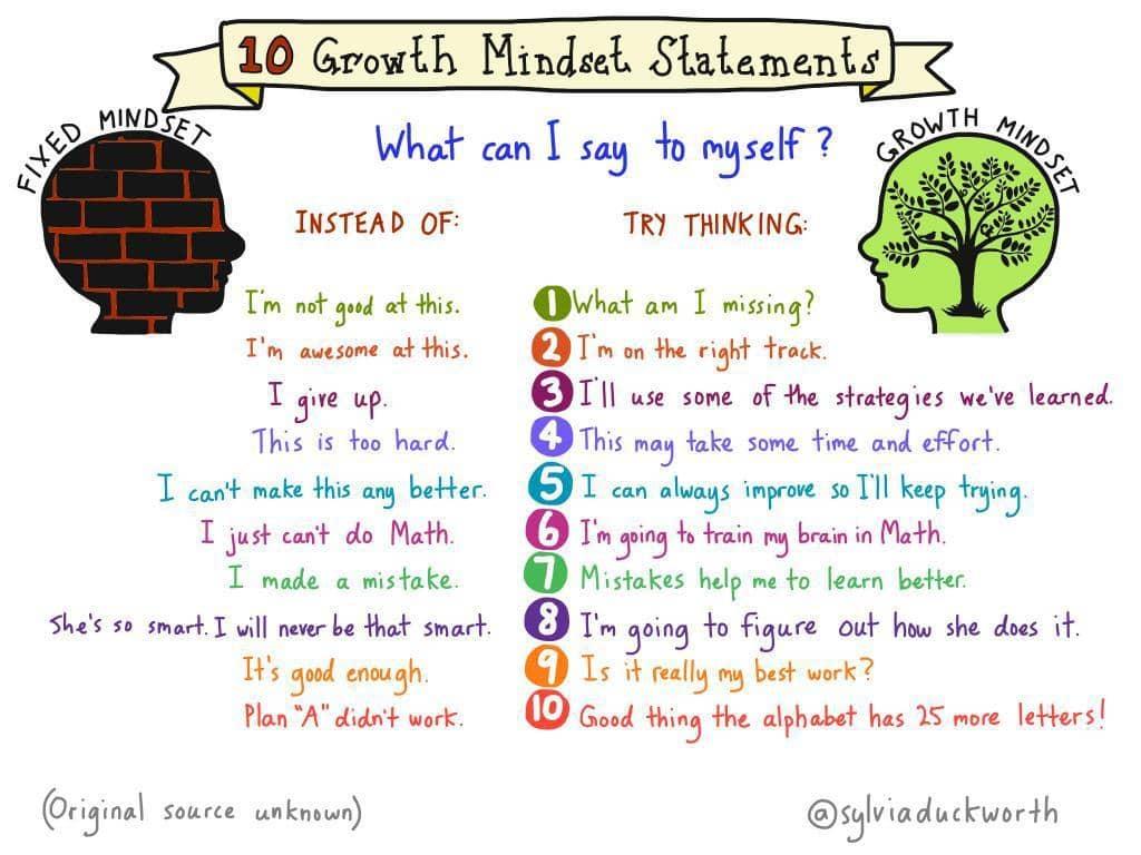 Growth Mindset Statement