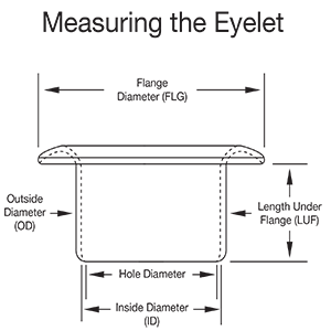 How-to-measure-the-Stimpson-eyelet