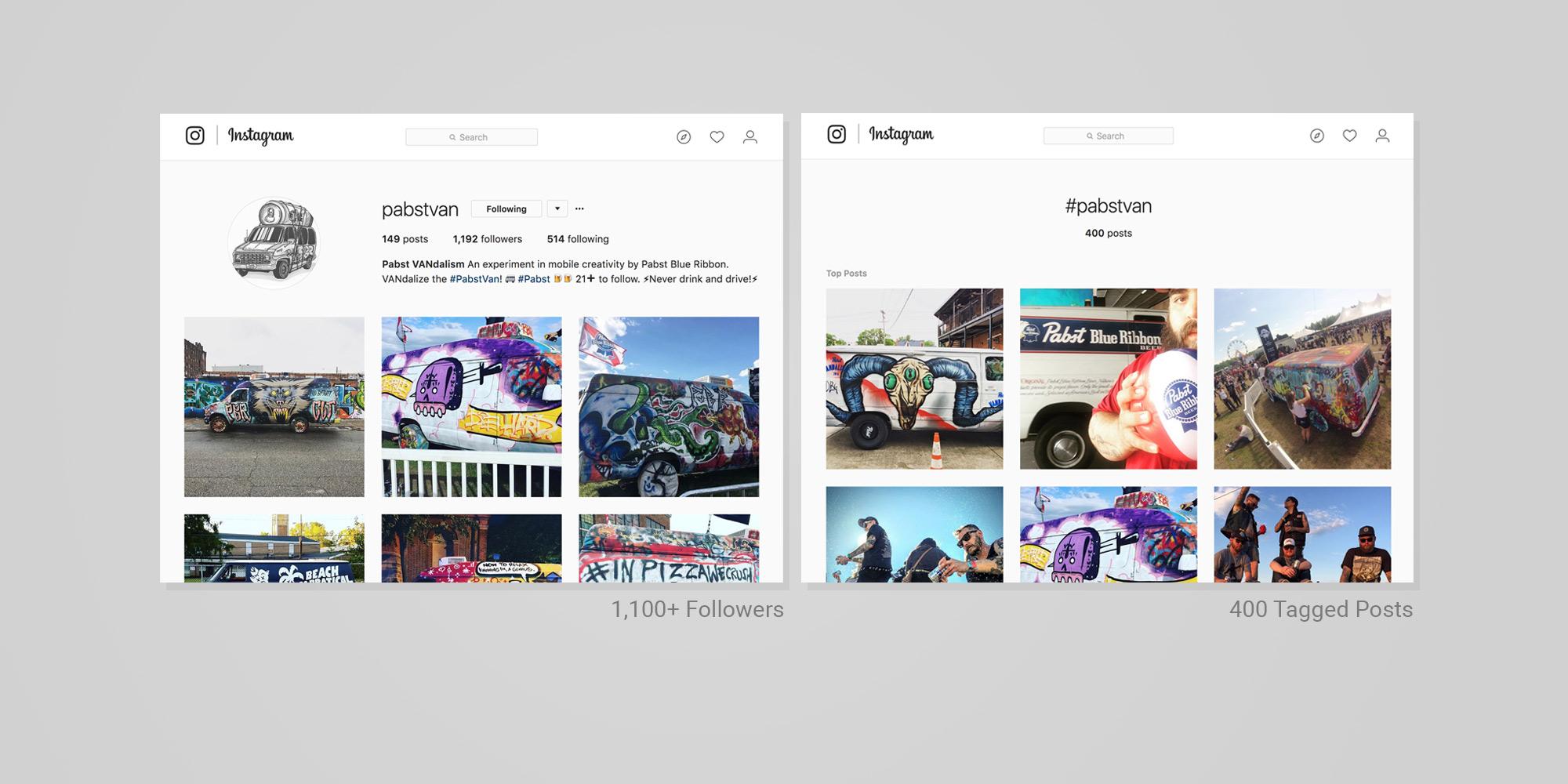 Pabst Vandalism Social Media