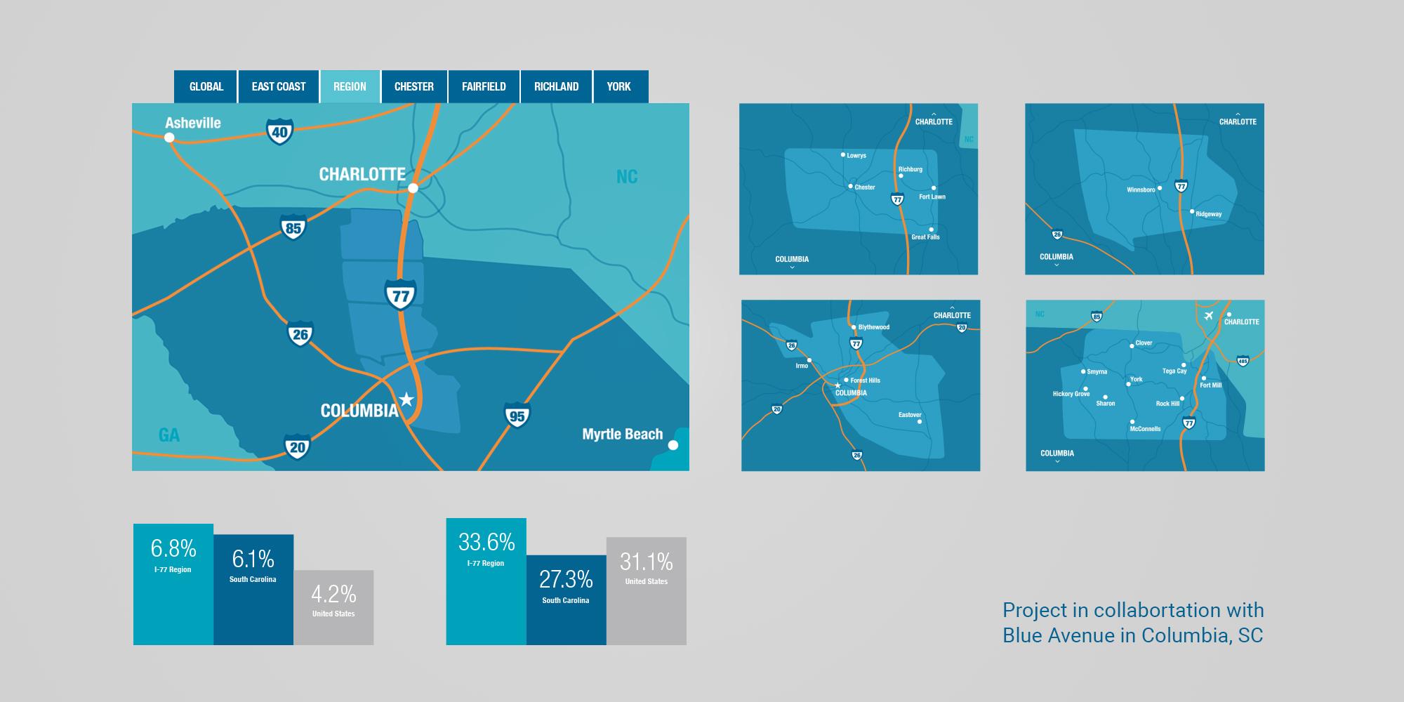 I-77 Alliance Details