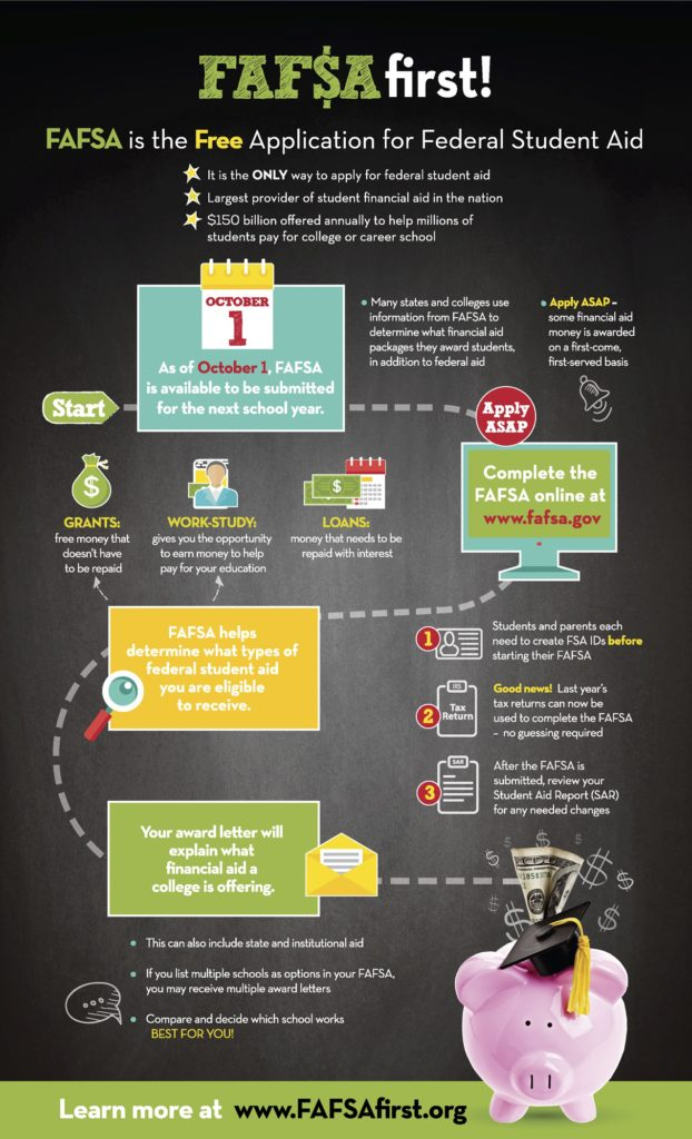 fafsa_first_infographic_-8-5x14