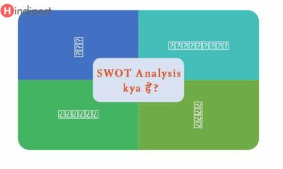 SWOT Full Form In Hindi