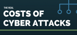 The Real Costs of Cyber Attacks