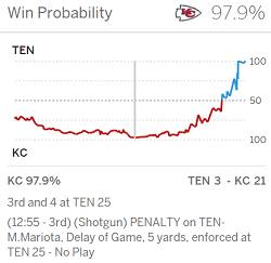 Predictions Vs. Probabilities