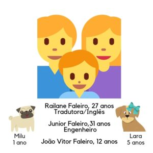 finalcasal 2 300x300 - Do Rio de Janeiro para New Brunswick: Confira a história da família Faleiro no Canadá