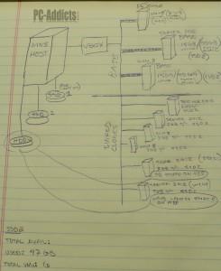 Drawing of Ultimate VirtualBox Setup