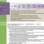 Laura Dunn resume thumbnail