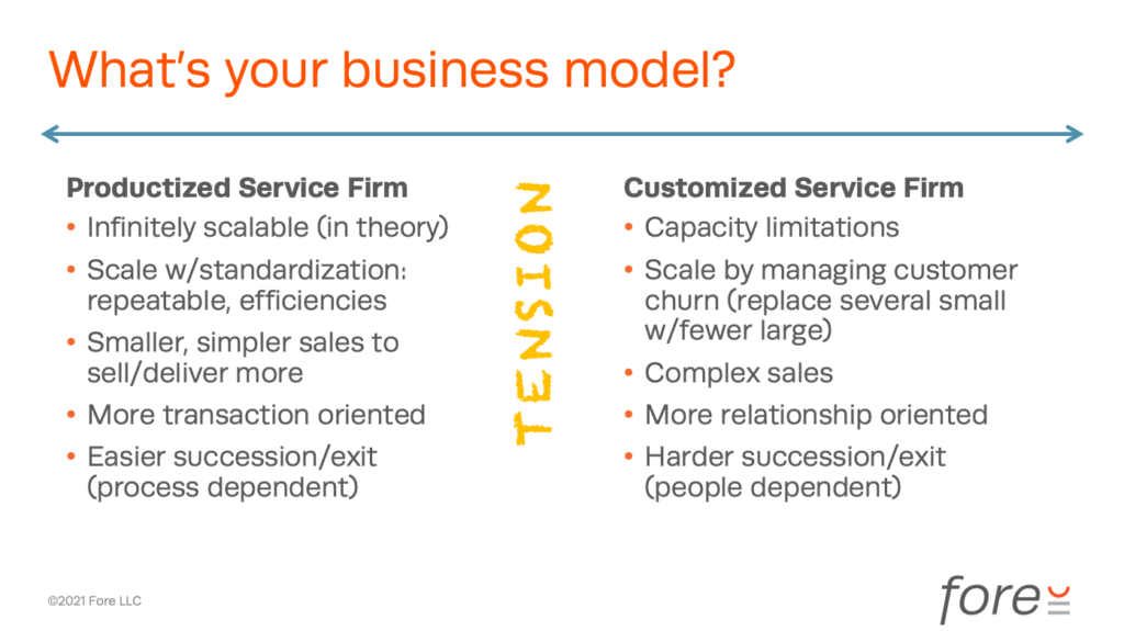 What's your business model?