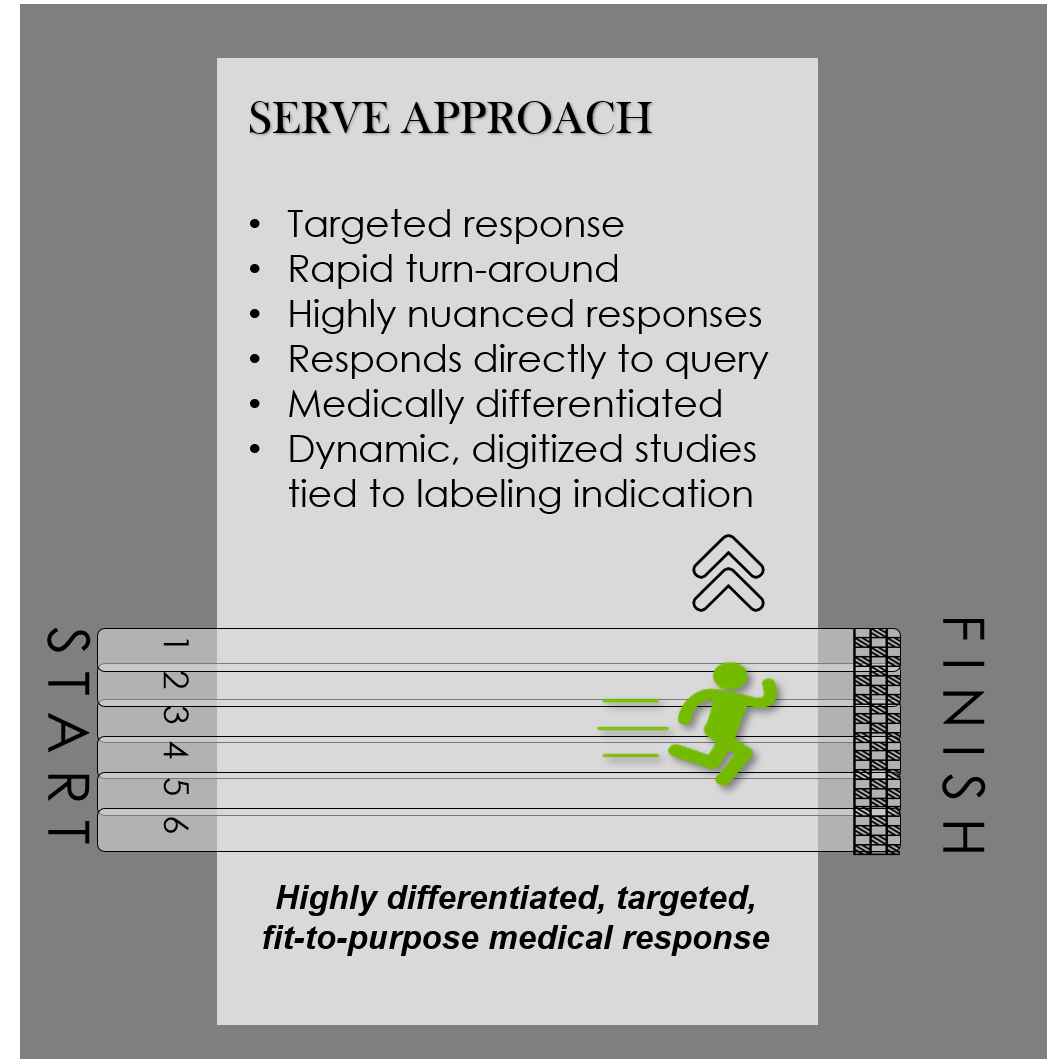 SERVE-DRE-approach