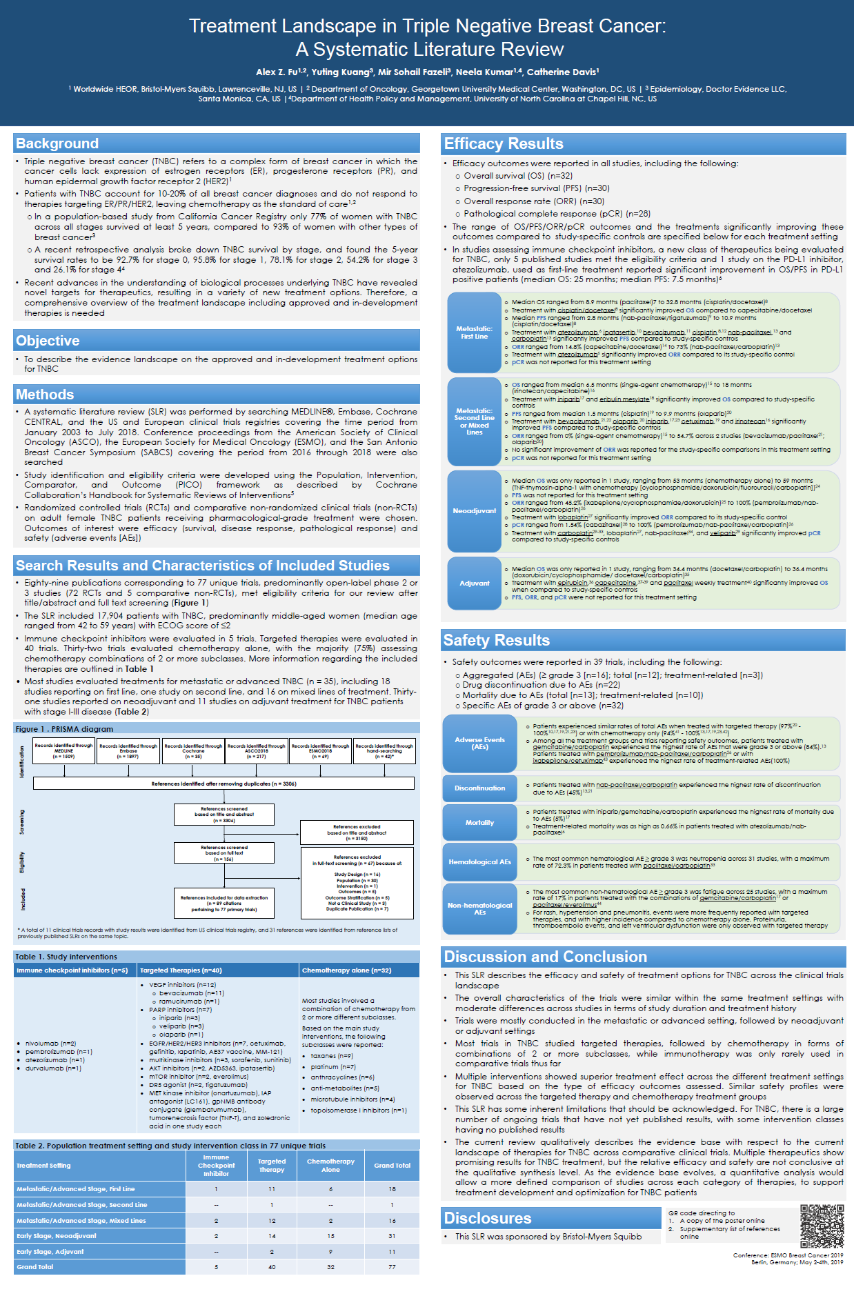 2019-ESMO-DRE-BMS-Poster-Final-img