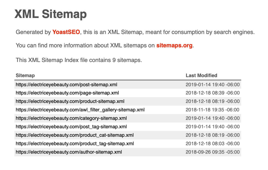 List of sitemap url's for your website.