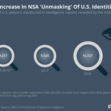 NSA 'Unmasking' More Americans Picked Up By Mass Surveillance