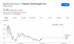 Palantir stock price
