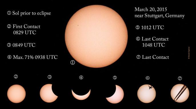 Partial Solar Eclipse March 2015 (Steven Spence)