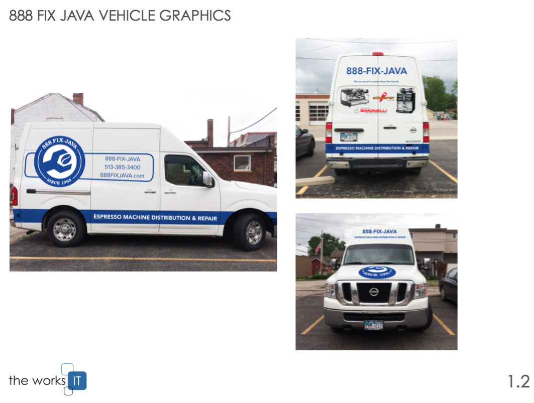 888 FIX JAVA vehicle design by the works IT