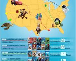 Pixar Summer Movies for Kids