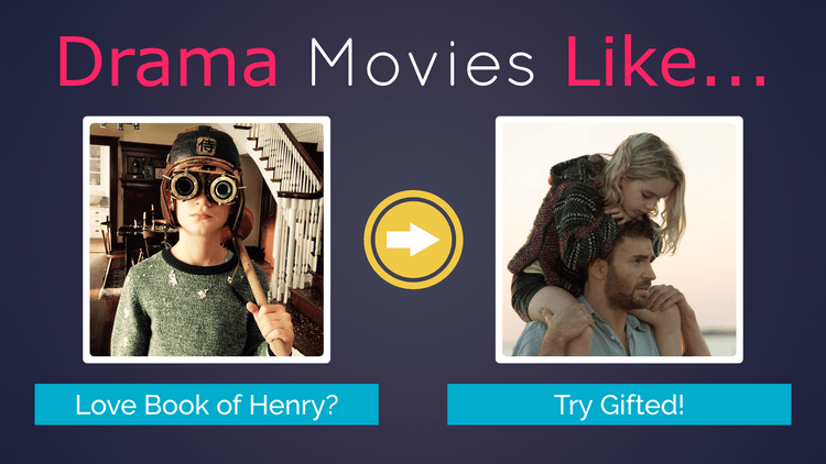 Looking for more amazing movies like the one you just watched? We've got you covered with over 100 shows in every genre, from action & adventure to science fiction & horror!Plus, don't miss our special superhero movies category!