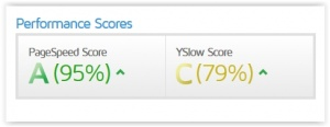 updated gtmetrix page speed score