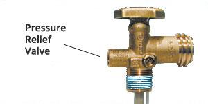 Propane exchange tanks pressure relief valve
