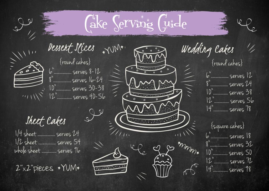 cake affair serving guide