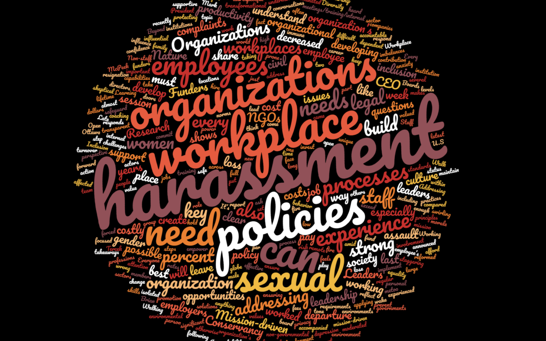 Word cloud from the article!