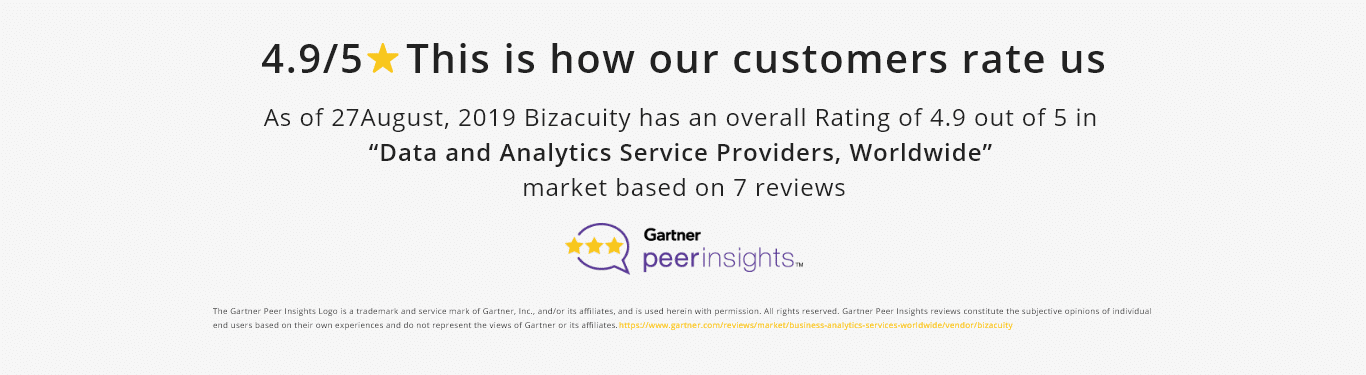Testimonial - Gartner peer insights