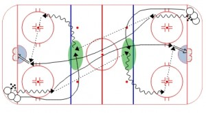 center_lag_timing