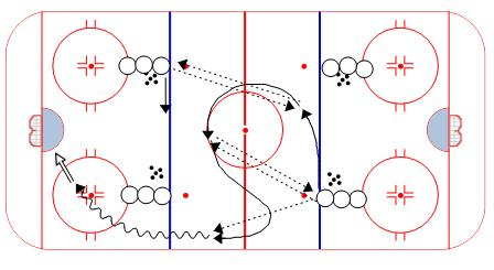 Swedish 5-Pass & Shot