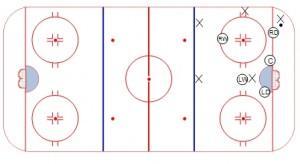 defensive_zone_coverage