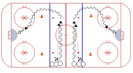 Leafs Warm-Up Drill