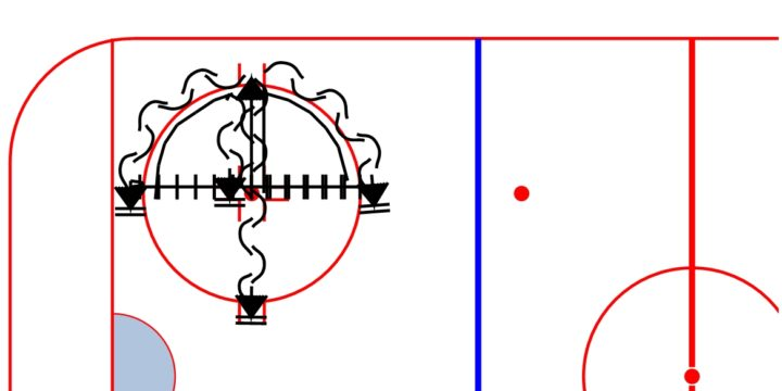My Favorite Hockey Agility Drill