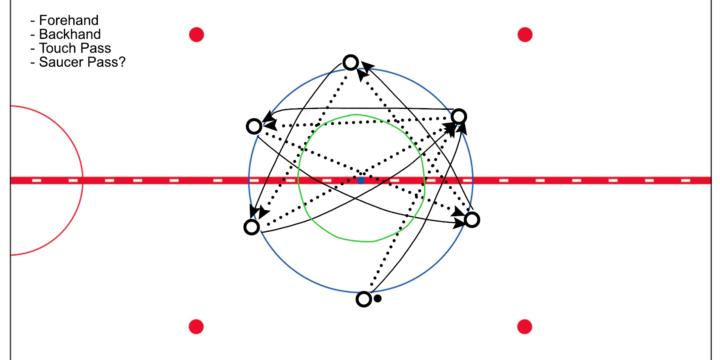 Circle Passing: 5 & 6-Man Versions