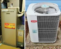 Symptoms that Your Air Conditioning System needs to be replaced