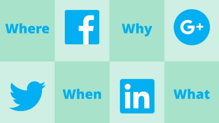 Social Media - where, when, why, what