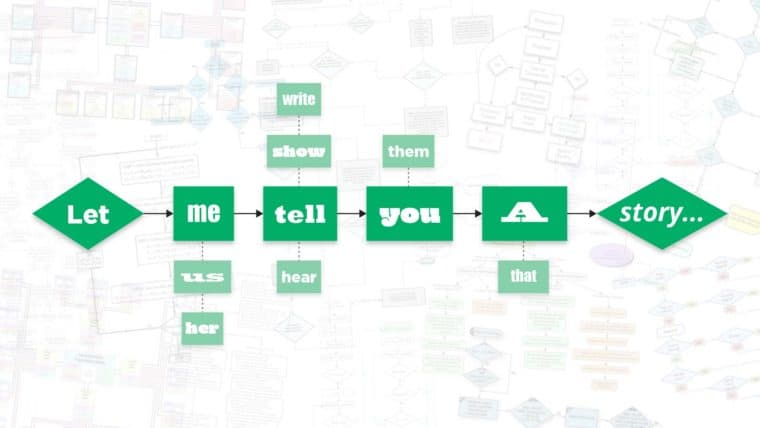 Stories as Emotional Algorithms