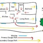 fire exit plan