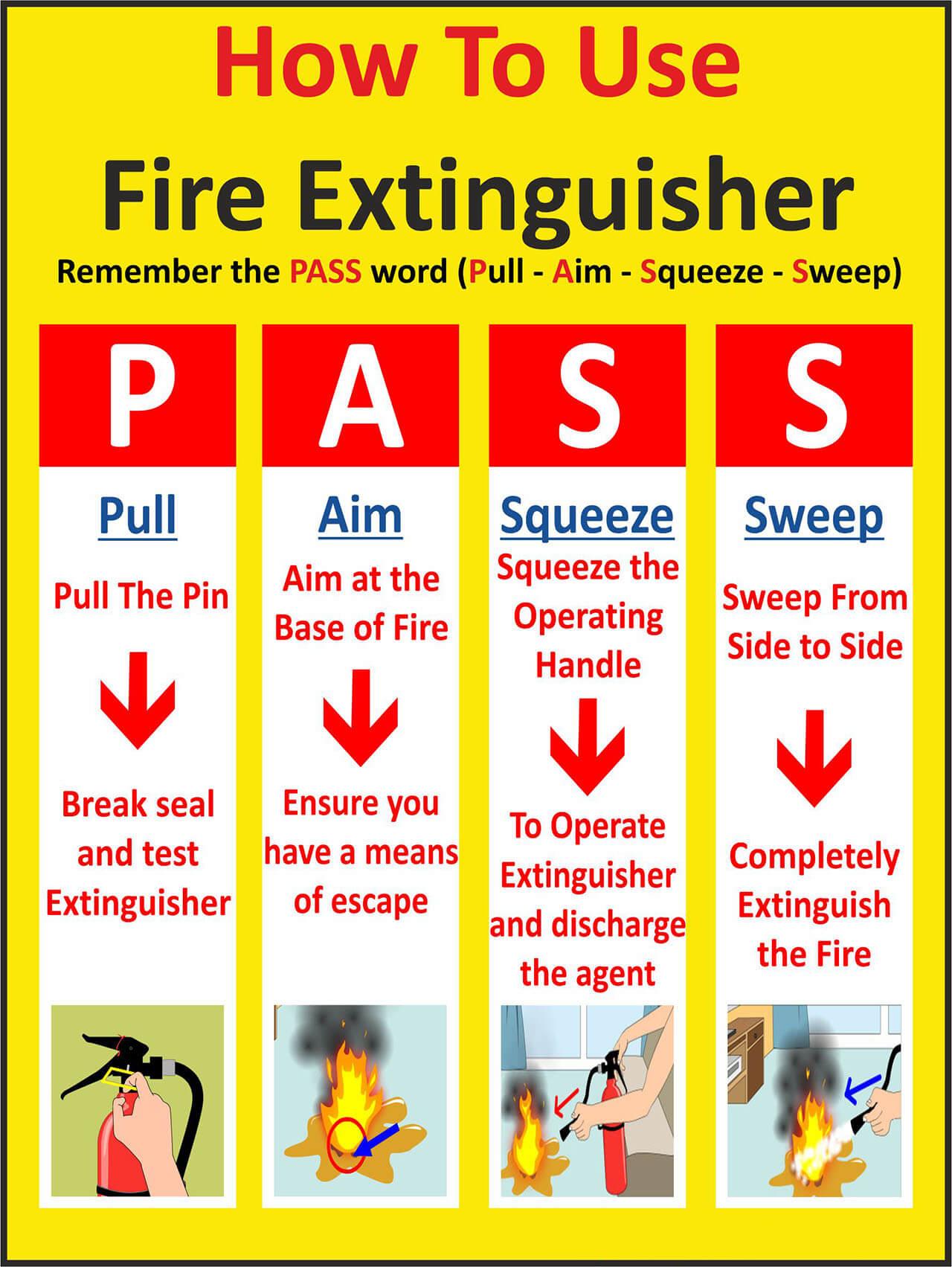 p.a.s.s. fire extinguisher technique