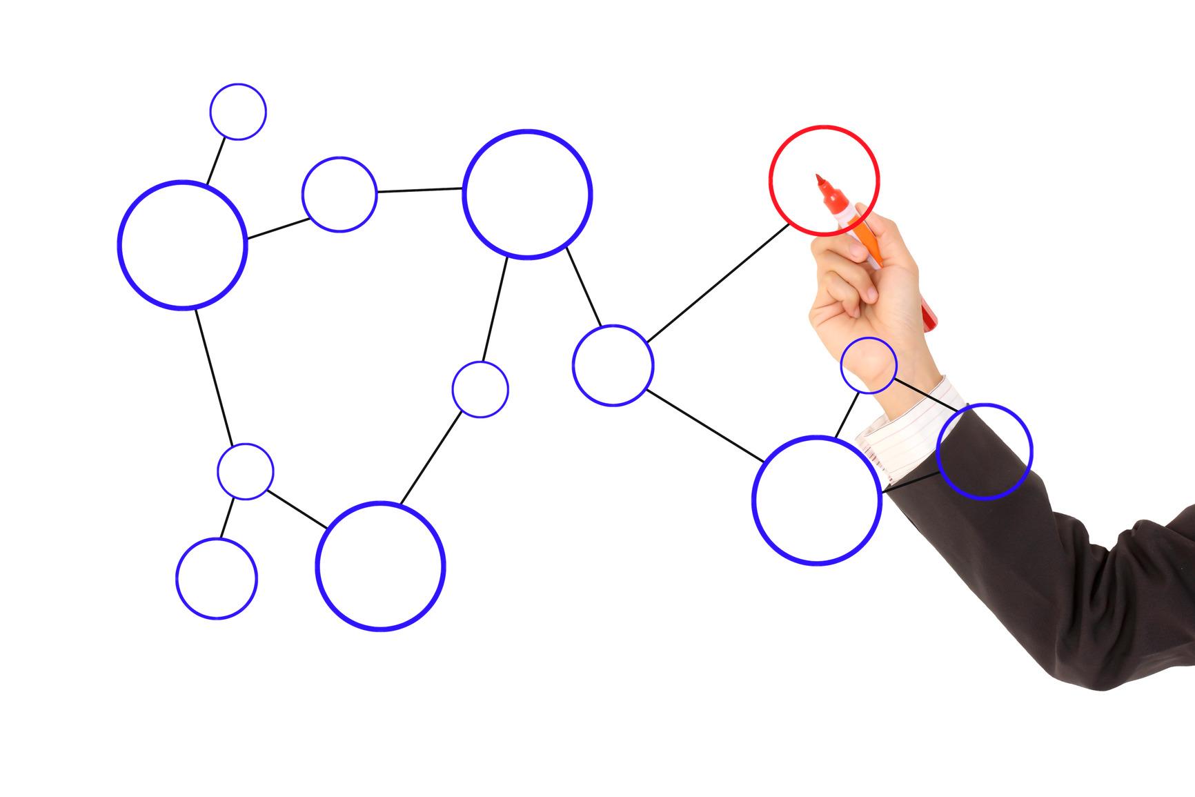 diagnostic organisationnel, PR Gestion-conseil