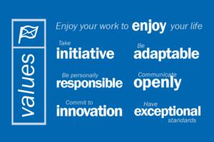 PoliteMail Company Values
