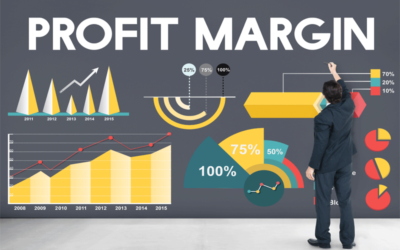 Want to be more Profitable? Your Gross Margin needs to be 50-55%