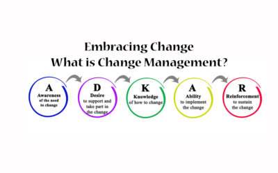 Change Management: Growing Your Business