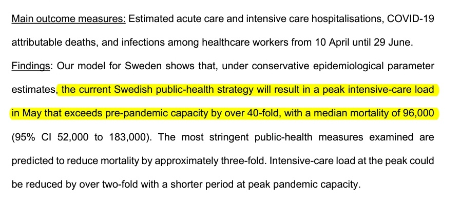 96,000 COVID-19 deaths in Sweden