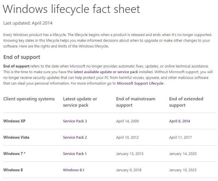 windows-lifecycle-fact-sheet