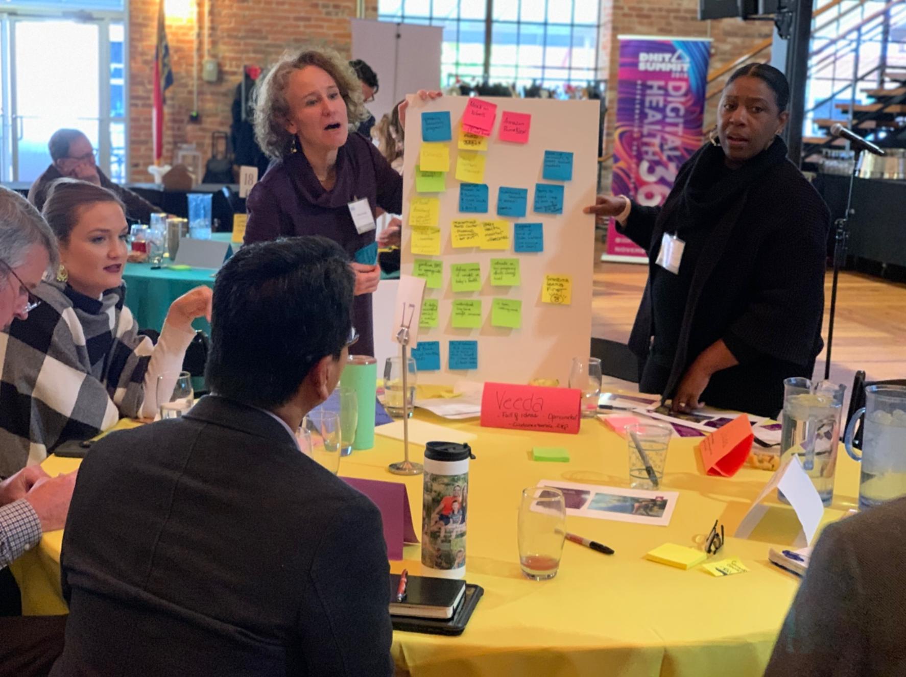 Design Thinking Collaboration