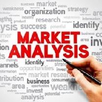 Marketing Analysis