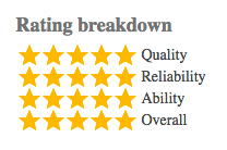 Good Firm Rating