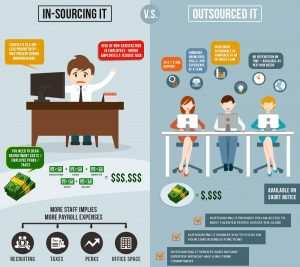 insourcing-versus-outsourcing-it-services_55d1ae7a6c5b2_w1500