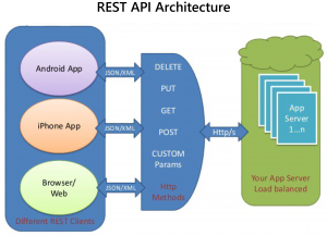 amazon microservices