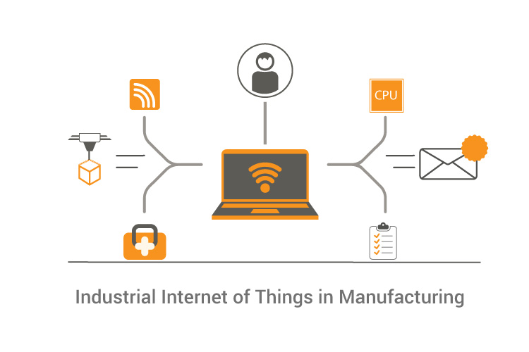 Industrial Internet of Things in manufacturing