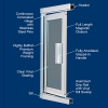Swing Door 7000 Series Details